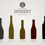 Types of Dessert Wine Guide