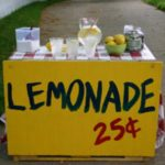 History of Lemonade